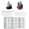 Water & Trash Pumps Spec Sheet - Cover